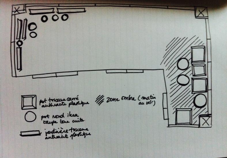 Plan de la terrasse avec emplacement pots et jardinières